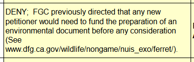 Fish and Game recommends a DENY on our petition for Regulation Change